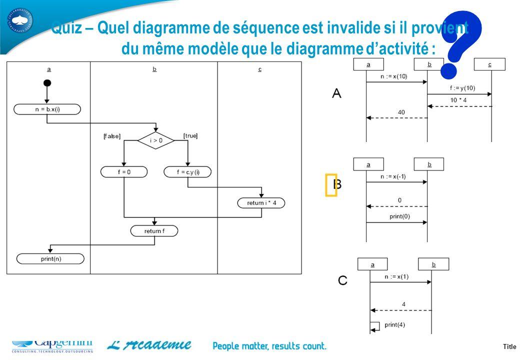 Formation Industrialisation TS France Title ? Quiz – Quel diagramme de séquence est invalide si il provient du même modèle que le diagramme dactivité
