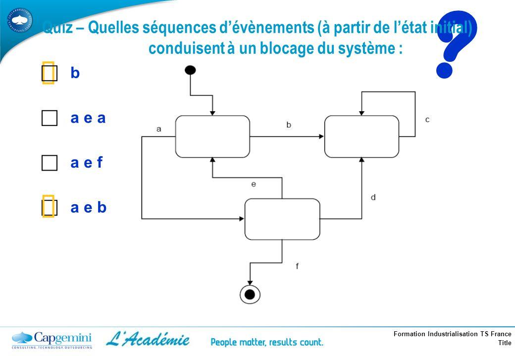 Formation Industrialisation TS France Title ? Quiz – Quelles séquences dévènements (à partir de létat initial) conduisent à un blocage du système : b