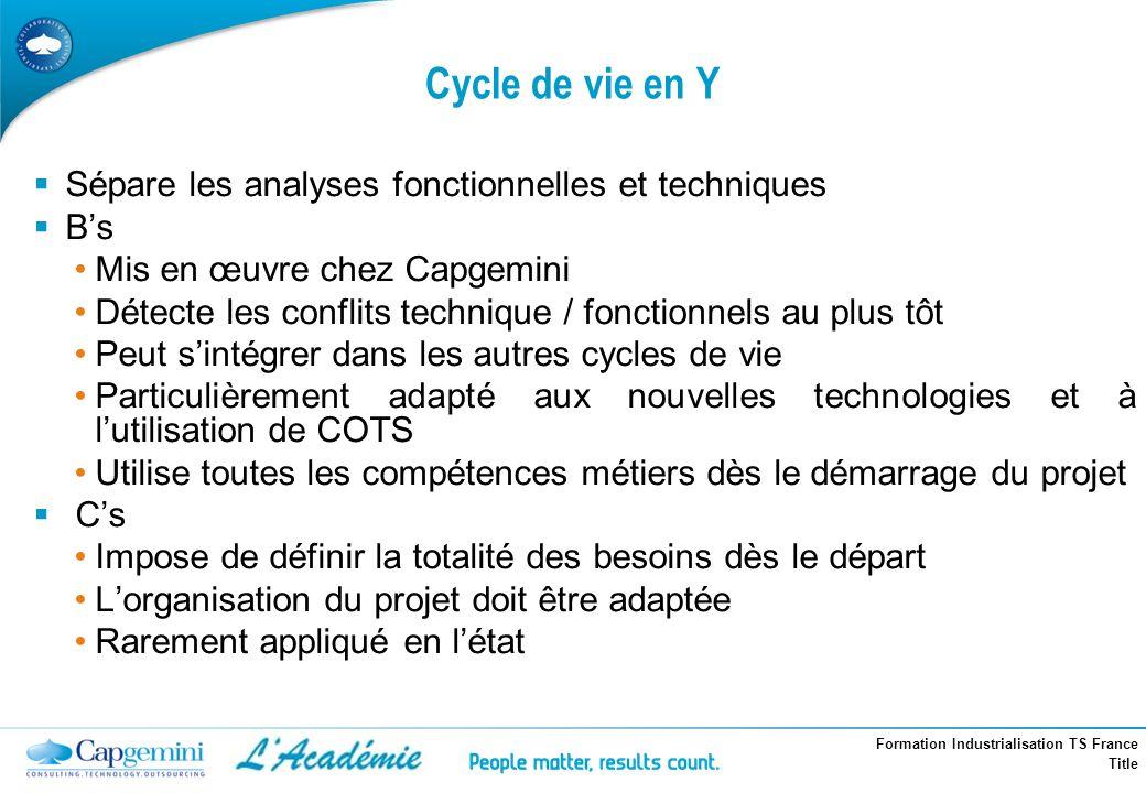 Formation Industrialisation TS France Title Cycle de vie en Y Sépare les analyses fonctionnelles et techniques Bs Mis en œuvre chez Capgemini Détecte