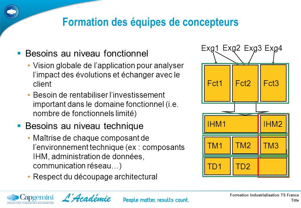 Formation Industrialisation TS France Title IHM2 TM3 Formation des équipes de concepteurs Besoins au niveau fonctionnel Vision globale de lapplication