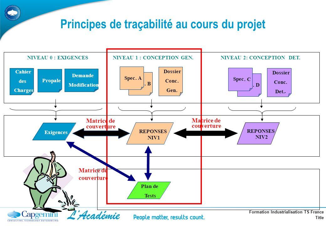 Formation Industrialisation TS France Title Principes de traçabilité au cours du projet OU REPONSES NIV1 c Exigences Matrice de couverture Matrice de
