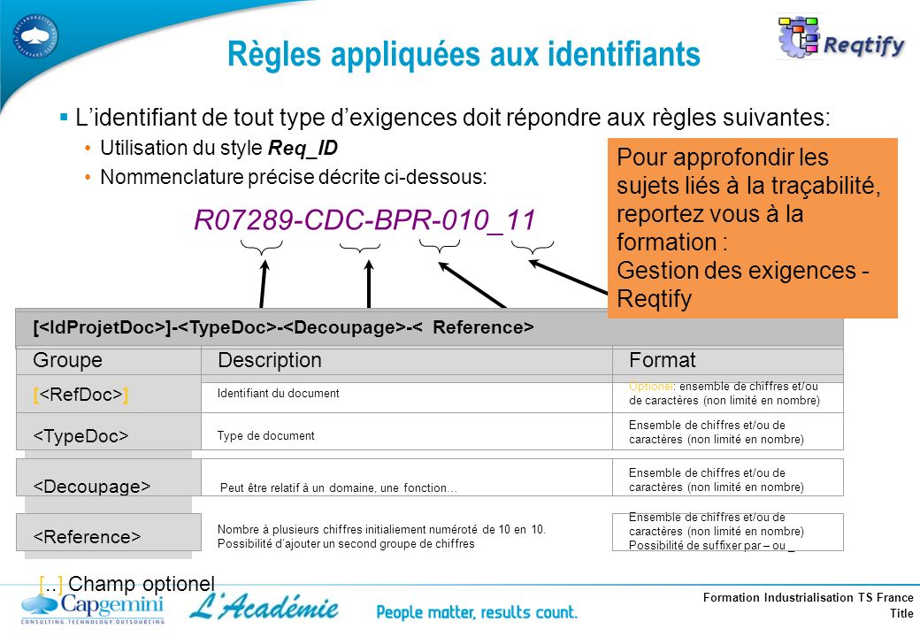 Formation Industrialisation TS France Title Règles appliquées aux identifiants Lidentifiant de tout type dexigences doit répondre aux règles suivantes