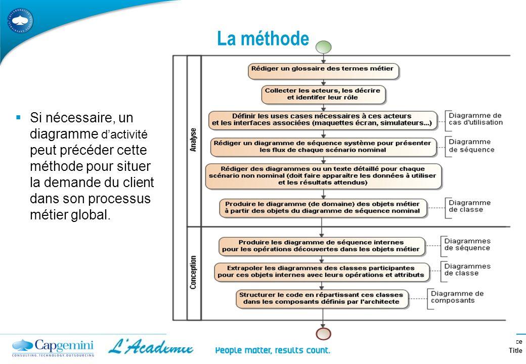 Formation Industrialisation TS France Title La méthode Si nécessaire, un diagramme dactivité peut précéder cette méthode pour situer la demande du cli