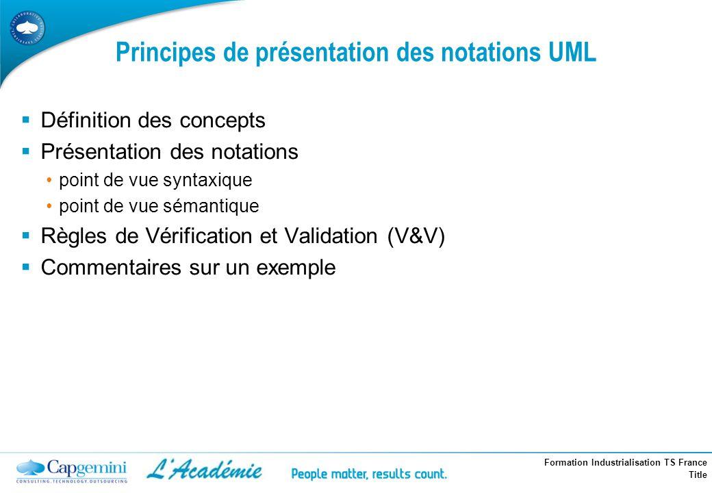 Formation Industrialisation TS France Title Principes de présentation des notations UML Définition des concepts Présentation des notations point de vu