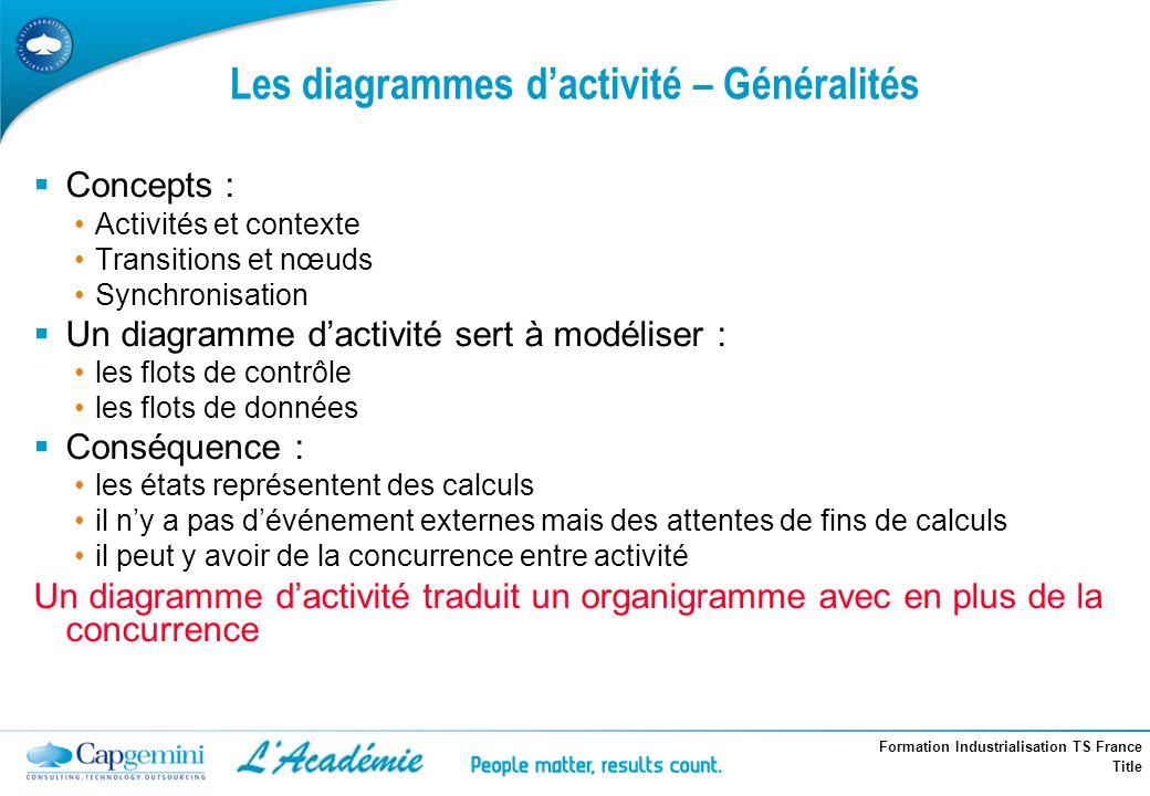 Formation Industrialisation TS France Title Les diagrammes dactivité – Généralités Concepts : Activités et contexte Transitions et nœuds Synchronisati