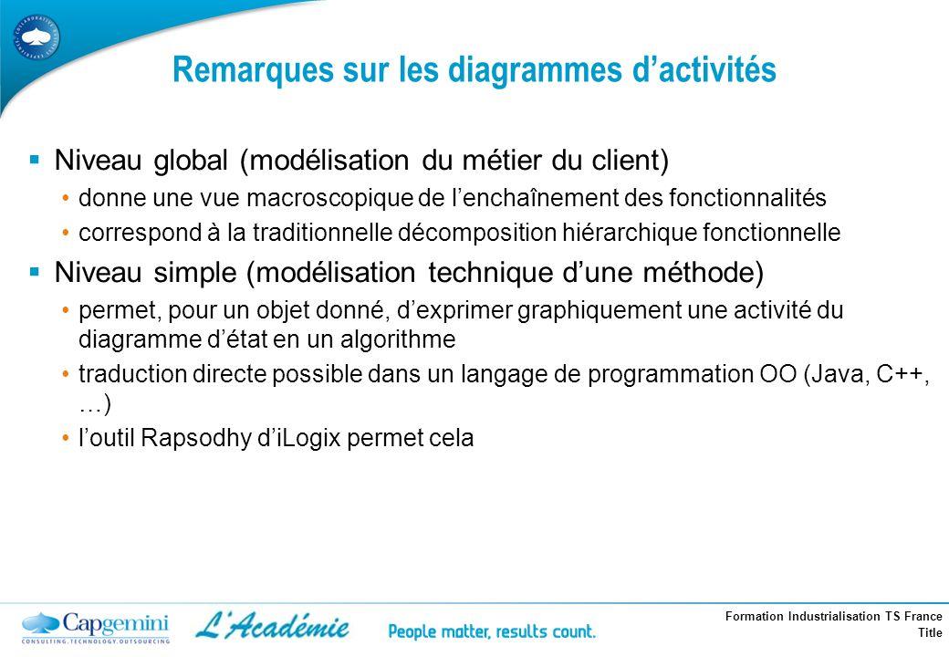 Formation Industrialisation TS France Title Remarques sur les diagrammes dactivités Niveau global (modélisation du métier du client) donne une vue mac