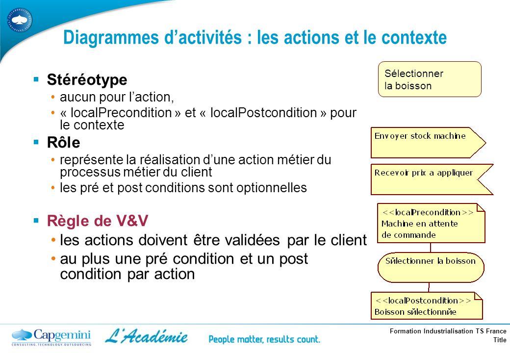 Formation Industrialisation TS France Title Diagrammes dactivités : les actions et le contexte Stéréotype aucun pour laction, « localPrecondition » et