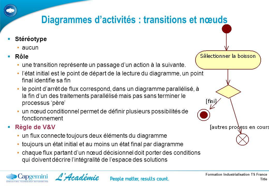Formation Industrialisation TS France Title Diagrammes dactivités : transitions et nœuds Stéréotype aucun Rôle une transition représente un passage du