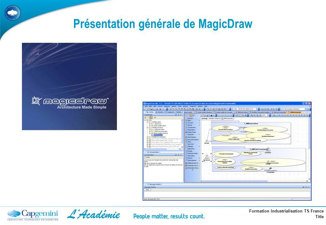 Formation Industrialisation TS France Title Présentation générale de MagicDraw