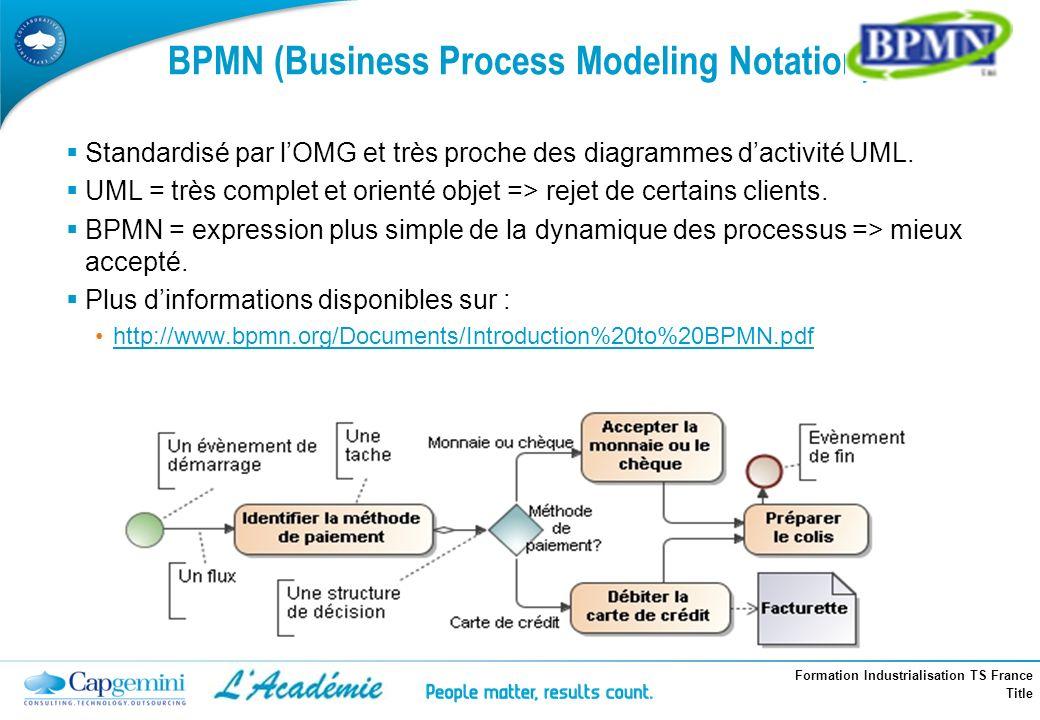 Formation Industrialisation TS France Title BPMN (Business Process Modeling Notation) Standardisé par lOMG et très proche des diagrammes dactivité UML