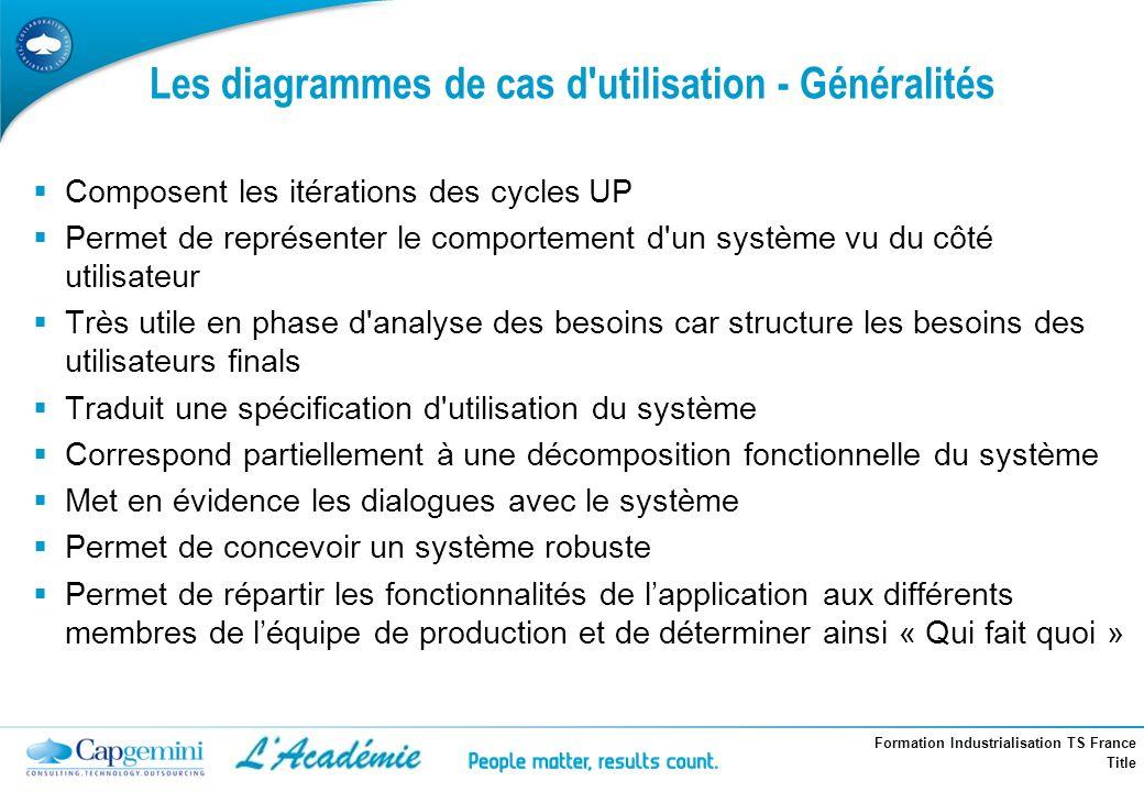 Formation Industrialisation TS France Title Les diagrammes de cas d'utilisation - Généralités Composent les itérations des cycles UP Permet de représe