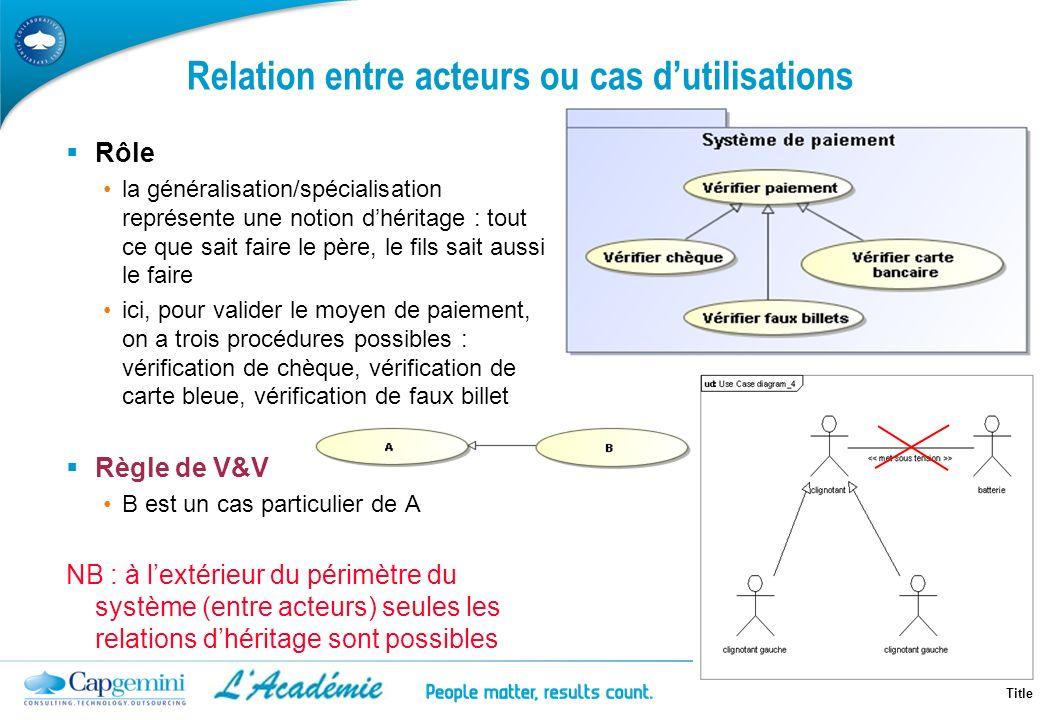 Formation Industrialisation TS France Title Relation entre acteurs ou cas dutilisations Rôle la généralisation/spécialisation représente une notion dh