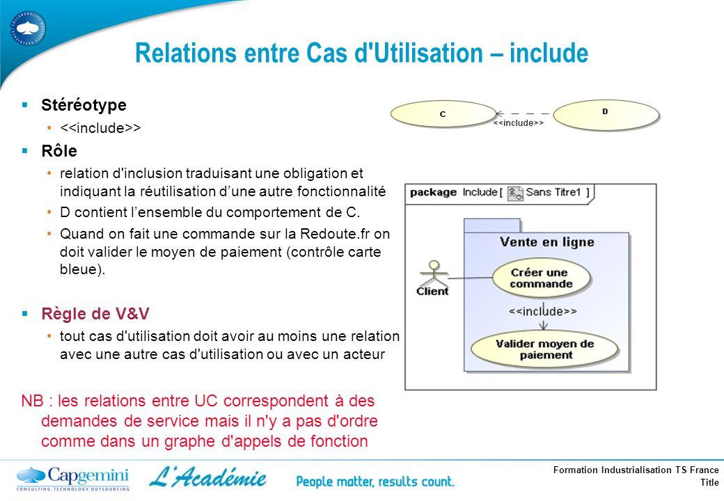 Formation Industrialisation TS France Title Relations entre Cas d'Utilisation – include Stéréotype > Rôle relation d'inclusion traduisant une obligati