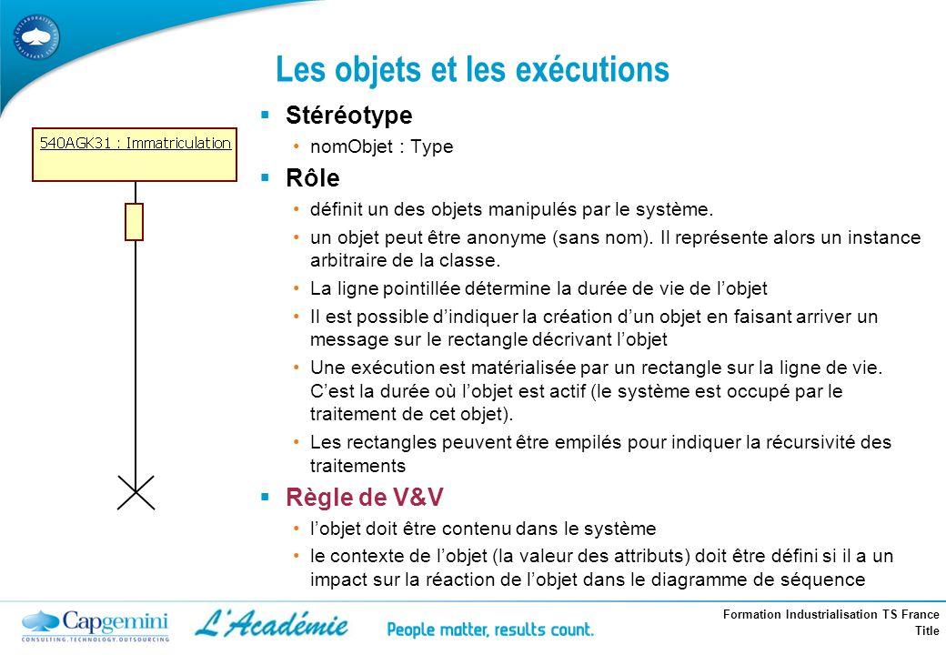 Formation Industrialisation TS France Title Les objets et les exécutions Stéréotype nomObjet : Type Rôle définit un des objets manipulés par le systèm