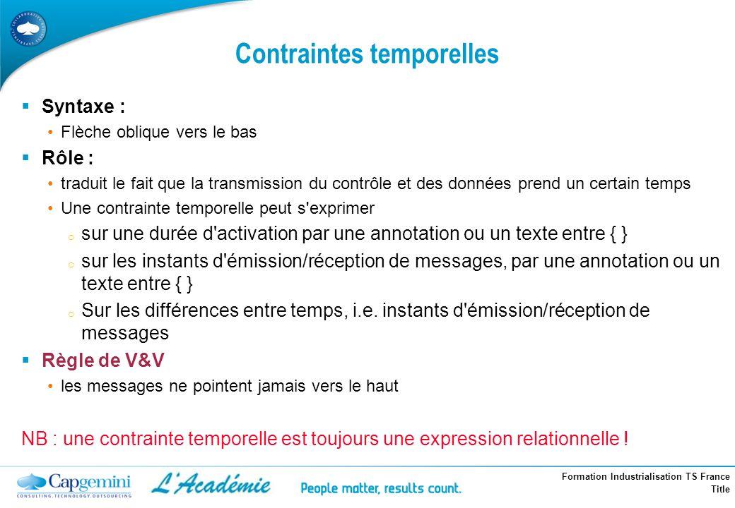 Formation Industrialisation TS France Title Contraintes temporelles Syntaxe : Flèche oblique vers le bas Rôle : traduit le fait que la transmission du