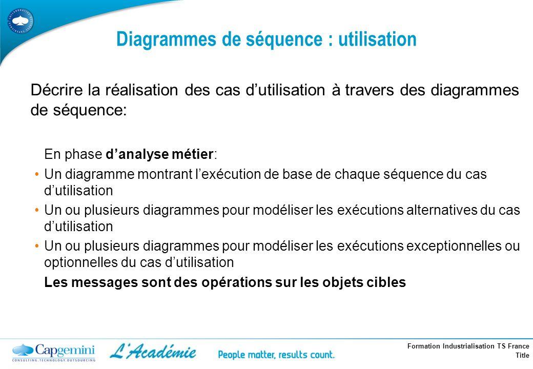 Formation Industrialisation TS France Title Diagrammes de séquence : utilisation Décrire la réalisation des cas dutilisation à travers des diagrammes