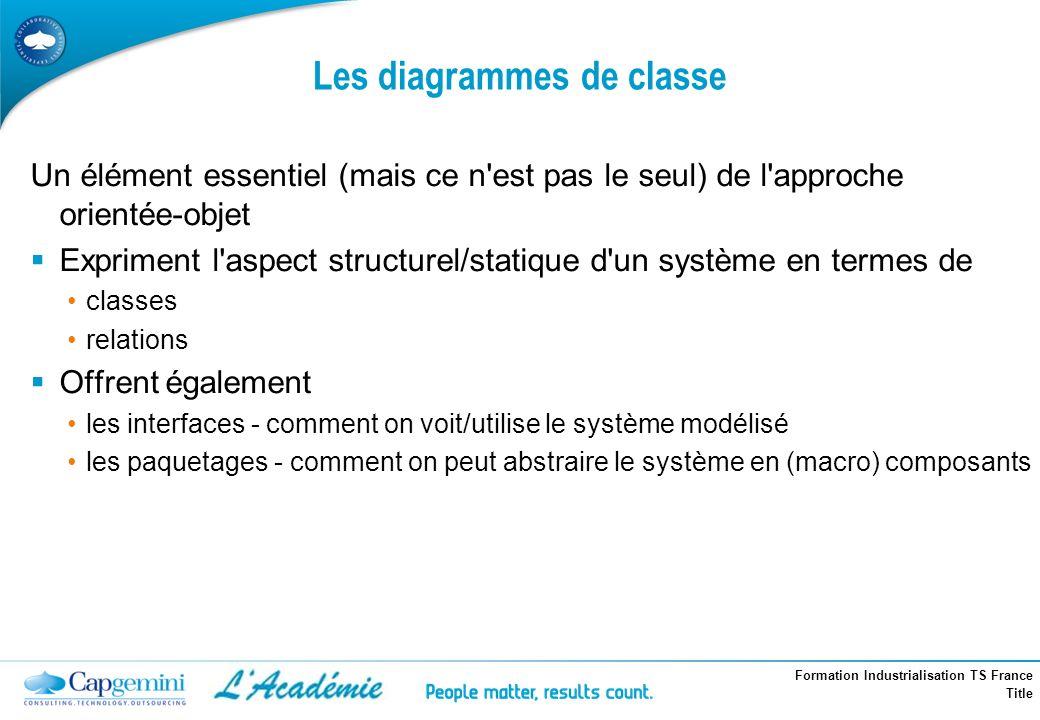 Formation Industrialisation TS France Title Les diagrammes de classe Un élément essentiel (mais ce n'est pas le seul) de l'approche orientée-objet Exp