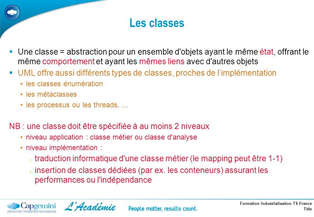 Formation Industrialisation TS France Title Les classes Une classe = abstraction pour un ensemble d'objets ayant le même état, offrant le même comport
