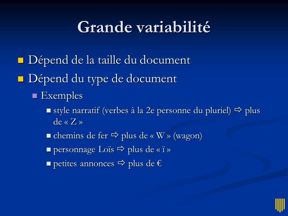Grande variabilité Dépend de la taille du document Dépend de la taille du document Dépend du type de document Dépend du type de document Exemples Exemples style narratif (verbes à la 2e personne du pluriel) plus de « Z » style narratif (verbes à la 2e personne du pluriel) plus de « Z » chemins de fer plus de « W » (wagon) chemins de fer plus de « W » (wagon) personnage Loïs plus de « ï » personnage Loïs plus de « ï » petites annonces plus de petites annonces plus de