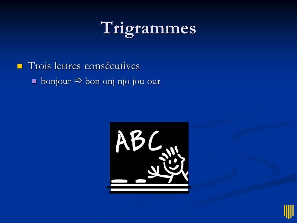 Trigrammes Trois lettres consécutives Trois lettres consécutives bonjour bon onj njo jou our bonjour bon onj njo jou our