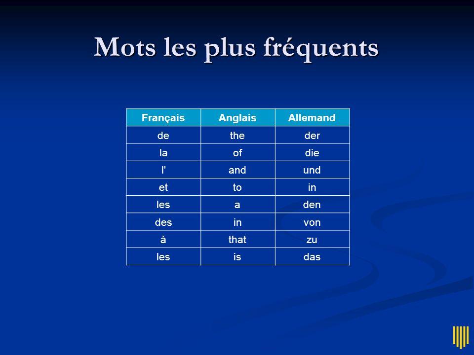 Mots les plus fréquents FrançaisAnglaisAllemand detheder laofdie l andund ettoin lesaden desinvon àthatzu lesisdas