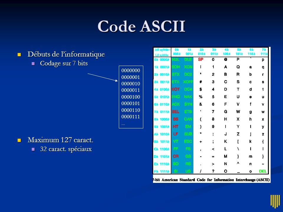 Windows (occidental) Extension de lASCII Extension de lASCII 8 bits 8 bits 256 caractères 256 caractères