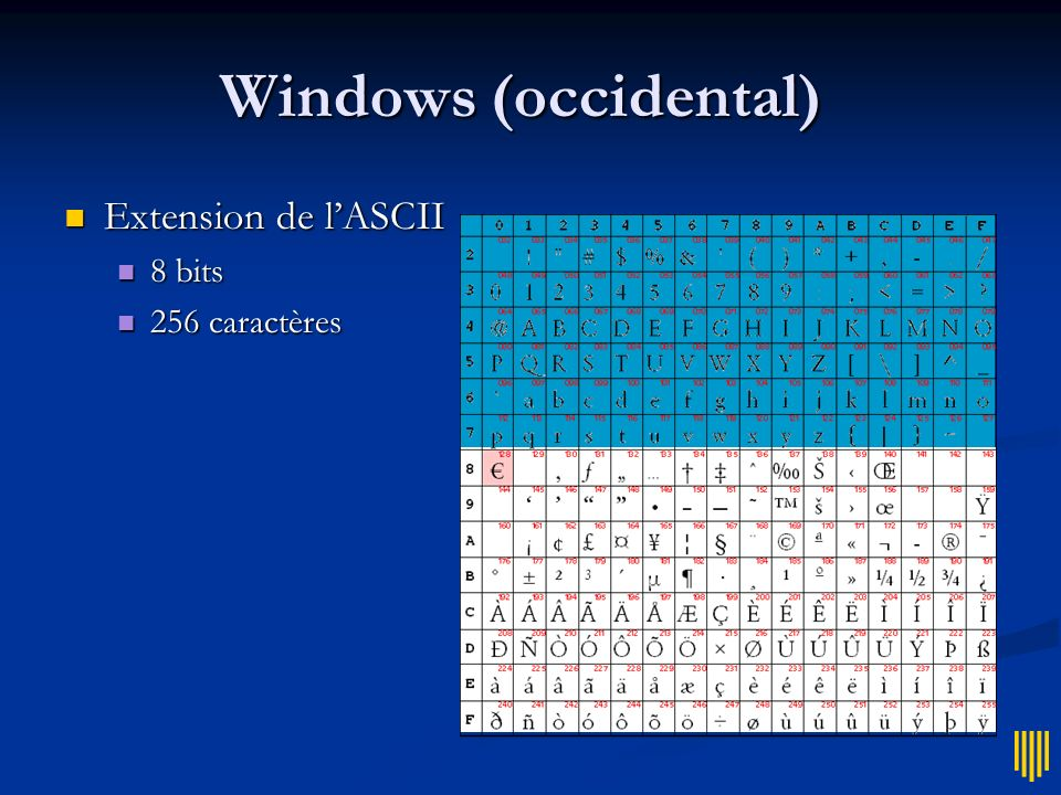 Windows Europe Centrale