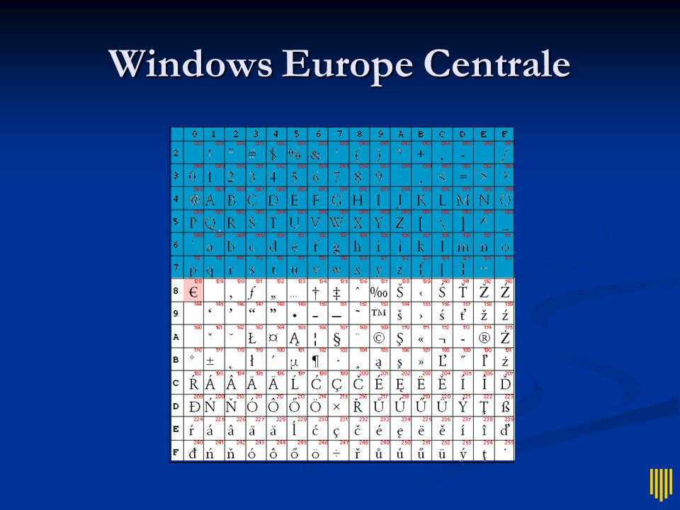 Windows Europe Centrale