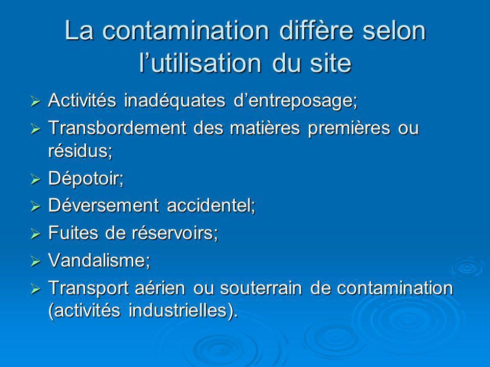 La contamination diffère selon lutilisation du site Activités inadéquates dentreposage; Activités inadéquates dentreposage; Transbordement des matière