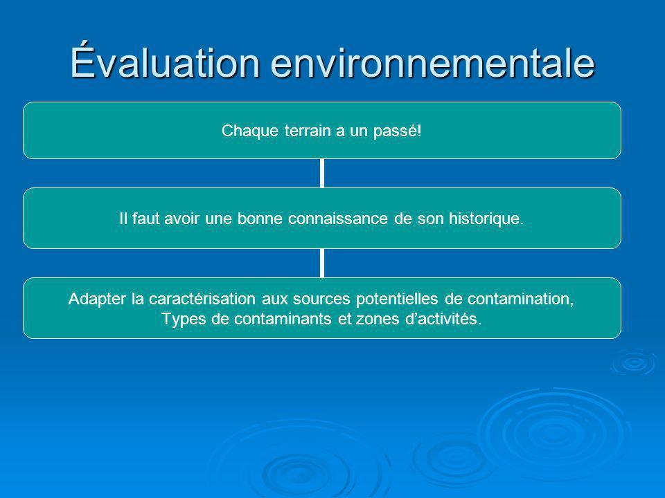 Évaluation environnementale Chaque terrain a un passé! Il faut avoir une bonne connaissance de son historique. Adapter la caractérisation aux sources