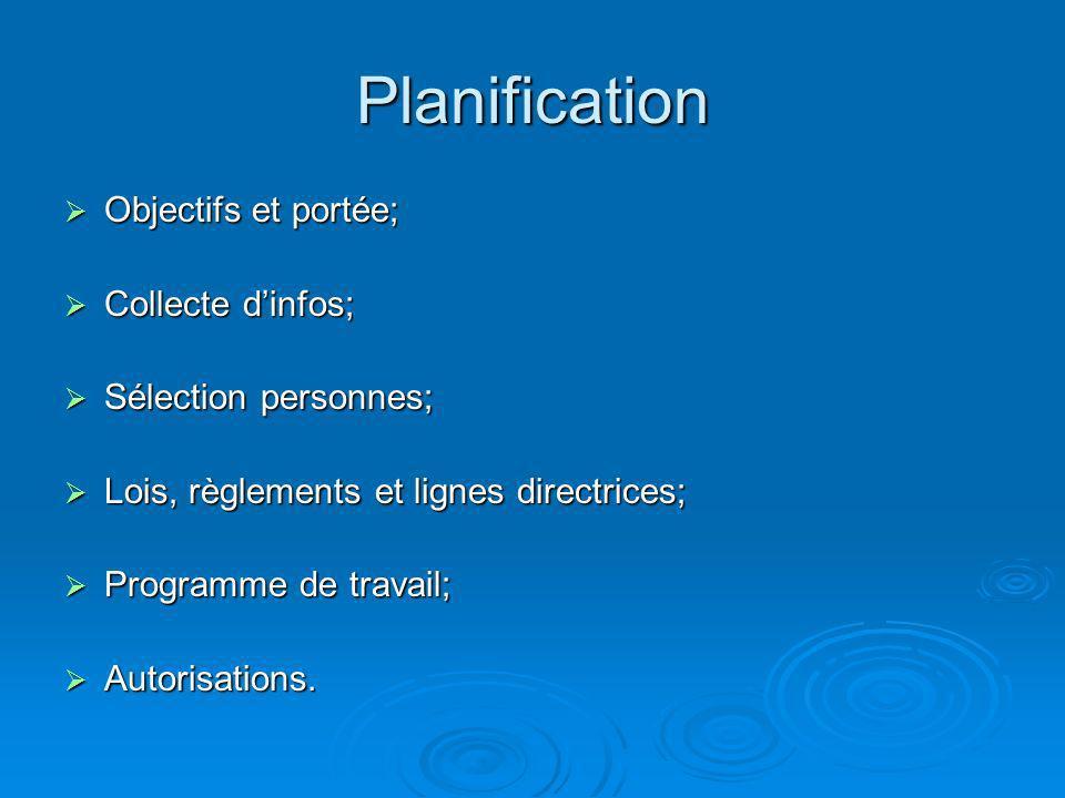 Planification Objectifs et portée; Objectifs et portée; Collecte dinfos; Collecte dinfos; Sélection personnes; Sélection personnes; Lois, règlements e