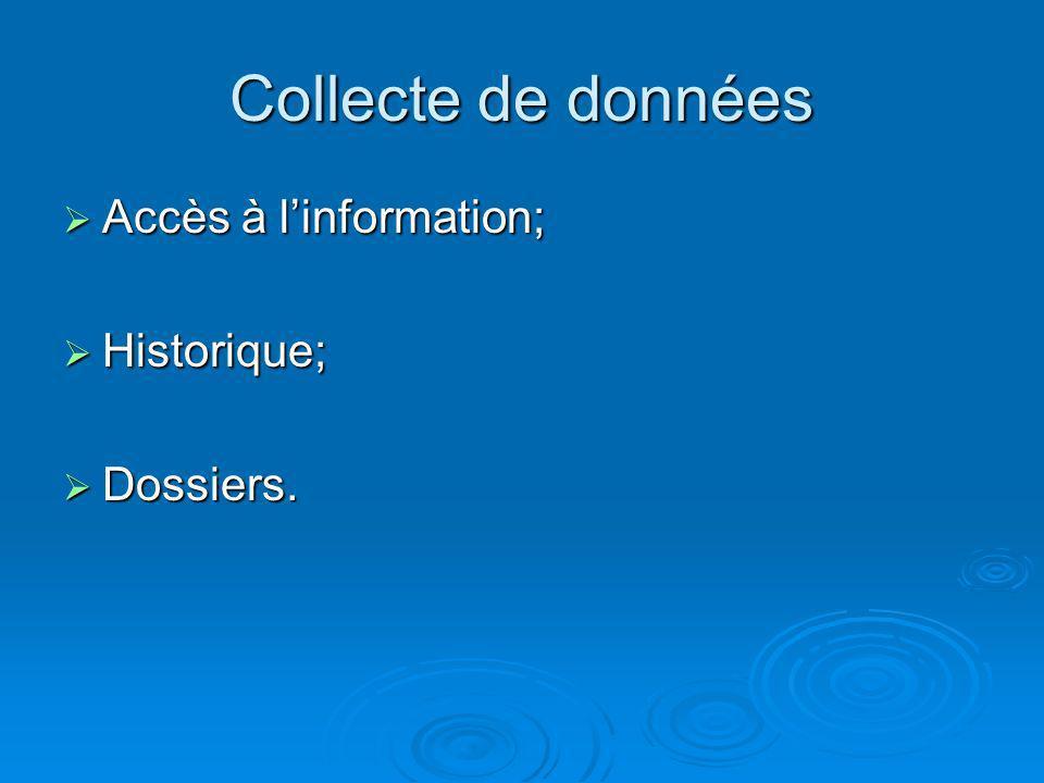 Collecte de données Accès à linformation; Accès à linformation; Historique; Historique; Dossiers. Dossiers.
