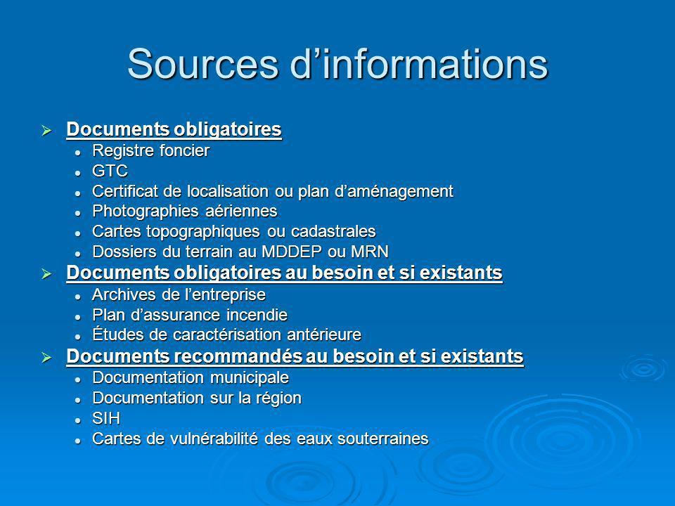 Sources dinformations Documents obligatoires Documents obligatoires Registre foncier Registre foncier GTC GTC Certificat de localisation ou plan damén