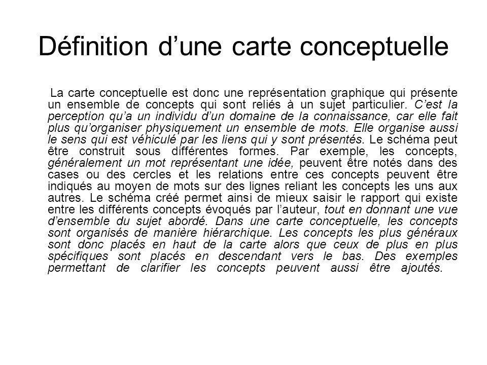 Définition dune carte conceptuelle La carte conceptuelle est donc une représentation graphique qui présente un ensemble de concepts qui sont reliés à