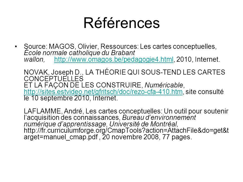 Références Source: MAGOS, Olivier, Ressources: Les cartes conceptuelles, École normale catholique du Brabant wallon, http://www.omagos.be/pedagogie4.h