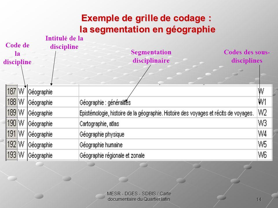 14 MESR - DGES - SDBIS / Carte documentaire du Quartier latin Exemple de grille de codage : la segmentation en géographie Code de la discipline Intitu