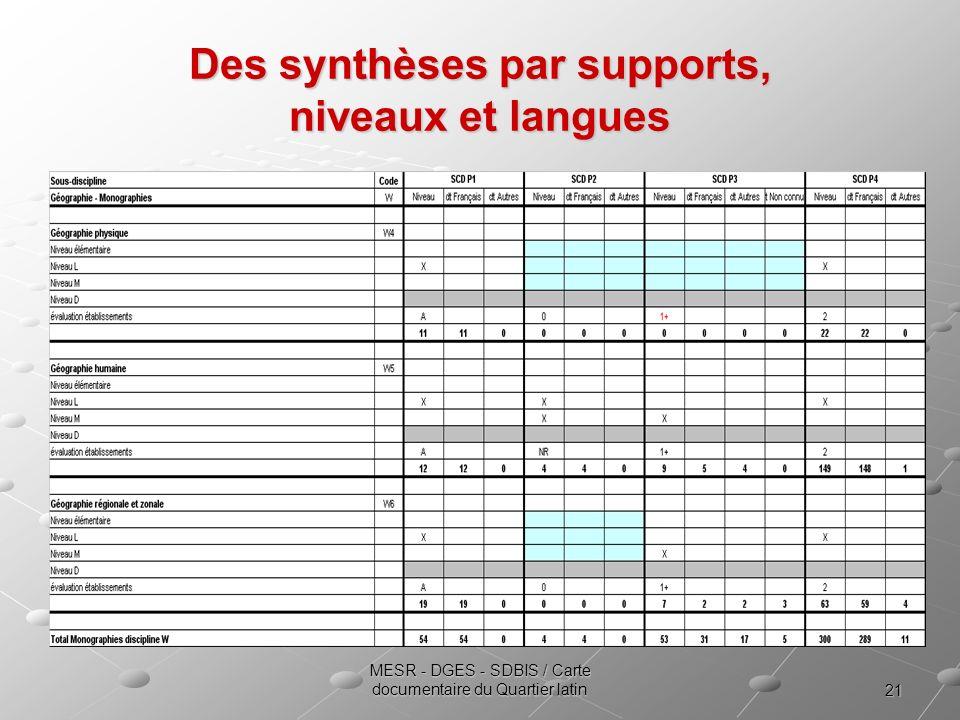 21 MESR - DGES - SDBIS / Carte documentaire du Quartier latin Des synthèses par supports, niveaux et langues