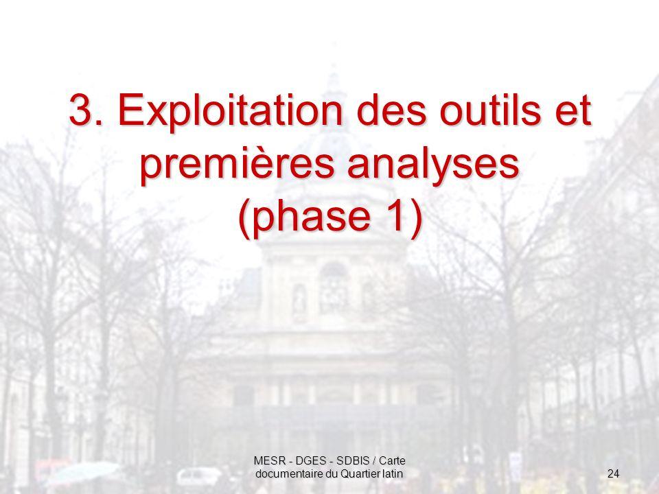 MESR - DGES - SDBIS / Carte documentaire du Quartier latin 24 3. Exploitation des outils et premières analyses (phase 1)