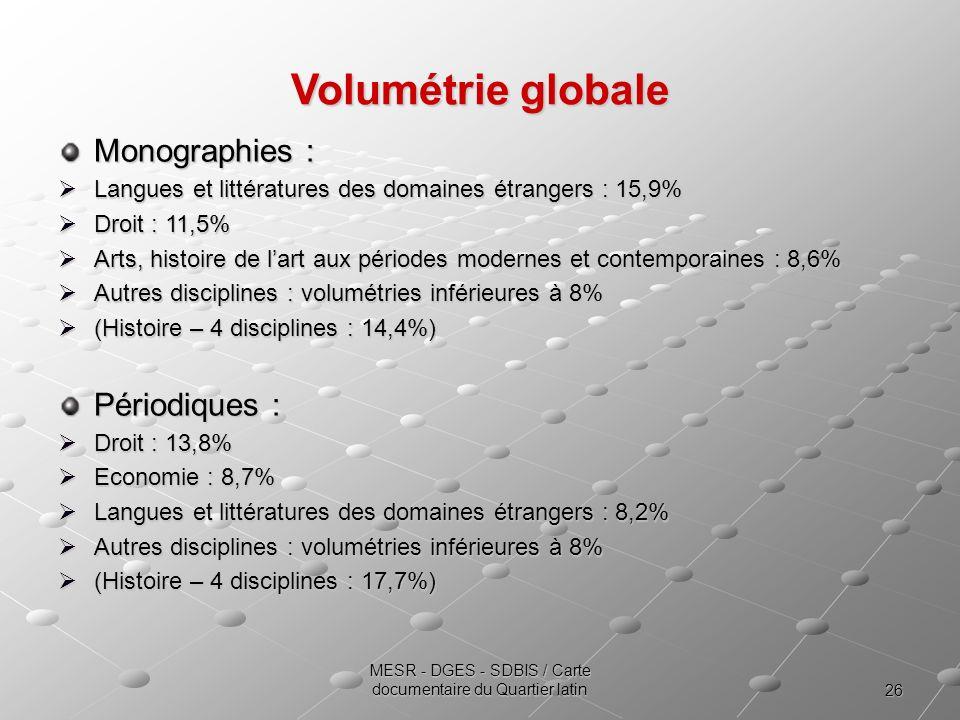26 MESR - DGES - SDBIS / Carte documentaire du Quartier latin Volumétrie globale Monographies : Langues et littératures des domaines étrangers : 15,9%