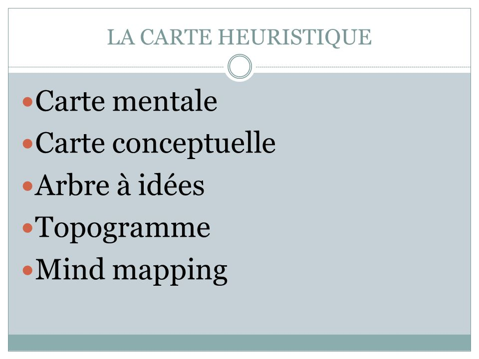 LA CARTE HEURISTIQUE Carte mentale Carte conceptuelle Arbre à idées Topogramme Mind mapping