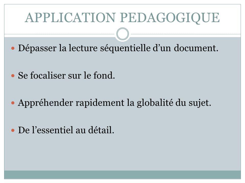 APPLICATION PEDAGOGIQUE Dépasser la lecture séquentielle dun document. Se focaliser sur le fond. Appréhender rapidement la globalité du sujet. De less