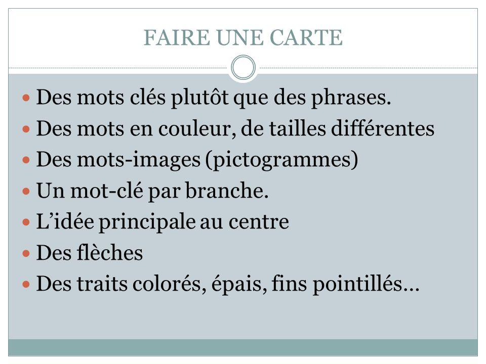 FAIRE UNE CARTE Des mots clés plutôt que des phrases. Des mots en couleur, de tailles différentes Des mots-images (pictogrammes) Un mot-clé par branch