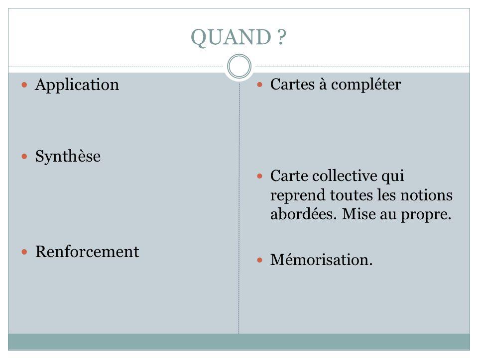 QUAND ? Application Synthèse Renforcement Cartes à compléter Carte collective qui reprend toutes les notions abordées. Mise au propre. Mémorisation.