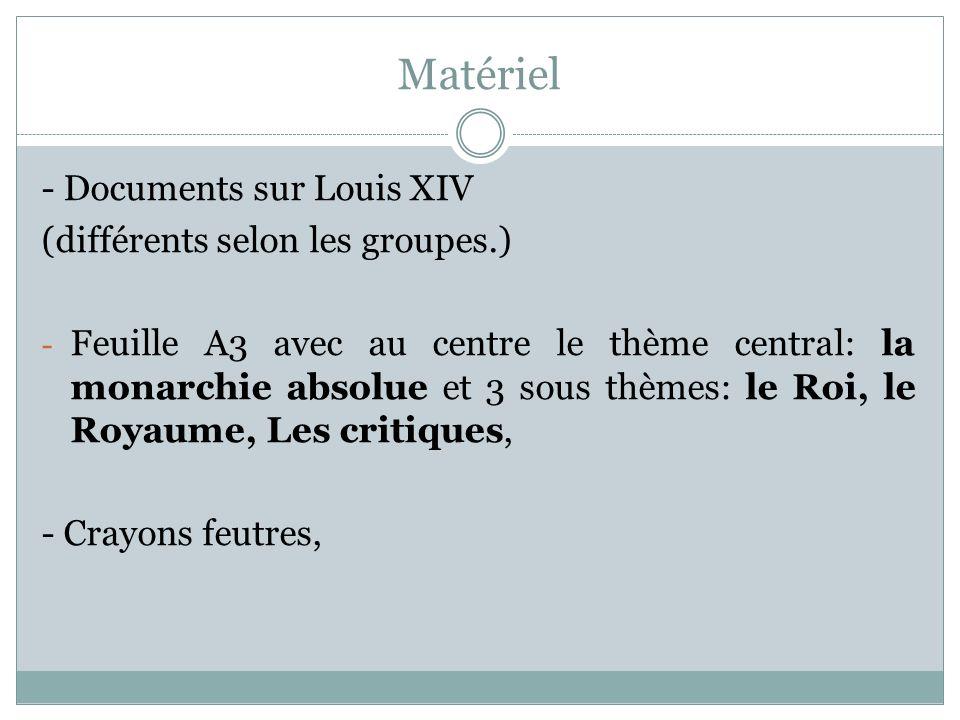 Matériel - Documents sur Louis XIV (différents selon les groupes.) - Feuille A3 avec au centre le thème central: la monarchie absolue et 3 sous thèmes