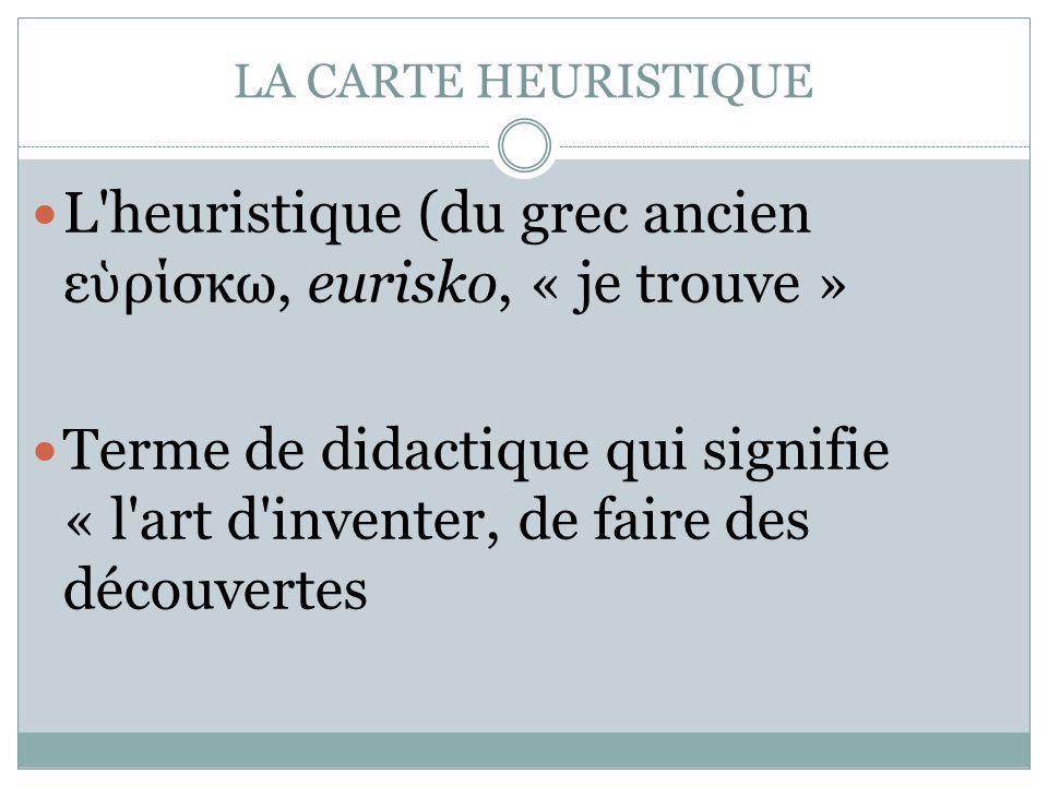 LA CARTE HEURISTIQUE L'heuristique (du grec ancien ε ρίσκω, eurisko, « je trouve » Terme de didactique qui signifie « l'art d'inventer, de faire des d