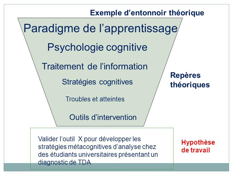 Paradigme de lapprentissage Psychologie cognitive Traitement de linformation Stratégies cognitives Troubles et atteintes Outils dintervention Valider