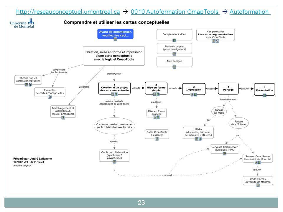 23 http://reseauconceptuel.umontreal.cahttp://reseauconceptuel.umontreal.ca 0010 Autoformation CmapTools Autoformation 0010 Autoformation CmapTools Au