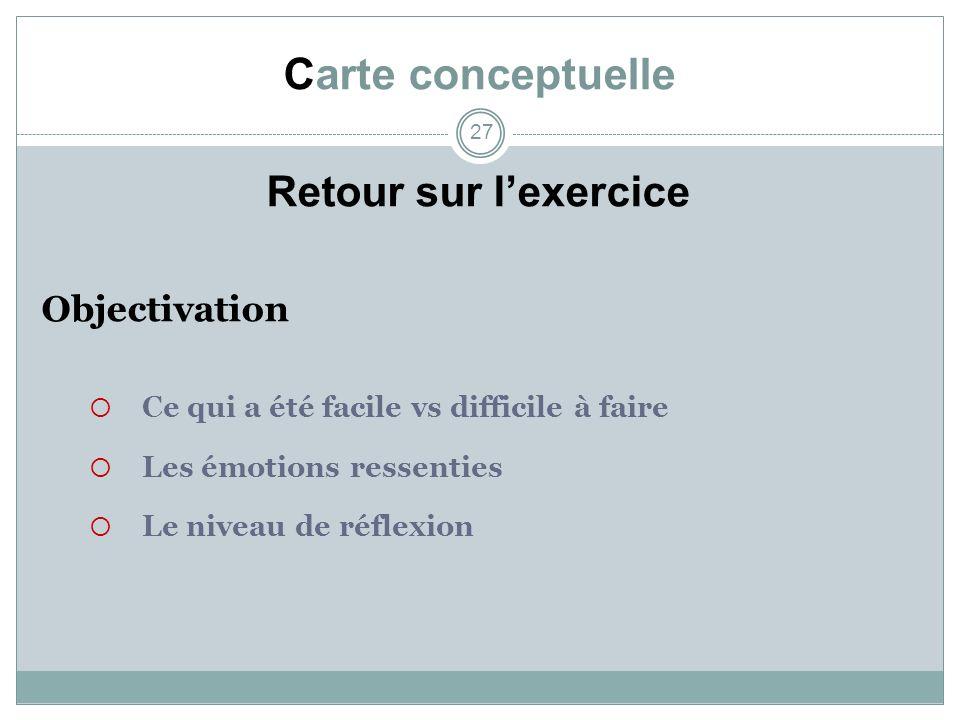 Carte conceptuelle 27 Retour sur lexercice Objectivation Ce qui a été facile vs difficile à faire Les émotions ressenties Le niveau de réflexion