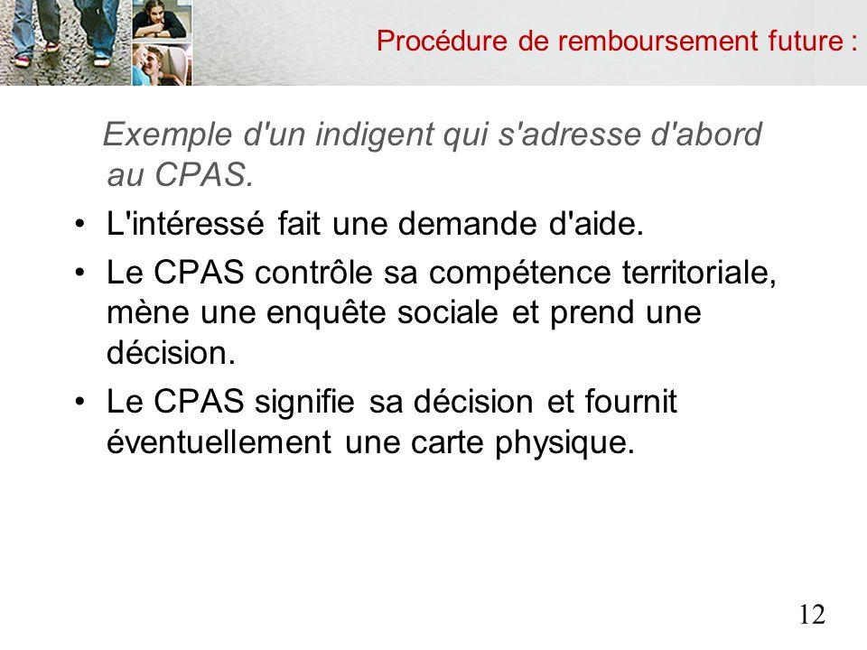 Procédure de remboursement future : Exemple d un indigent qui s adresse d abord au CPAS.