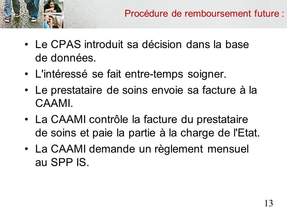 Procédure de remboursement future : Le CPAS introduit sa décision dans la base de données.